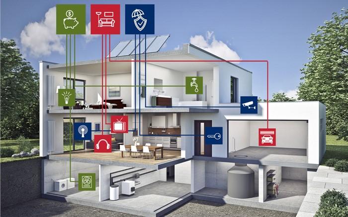 هوشمند سازی منزل