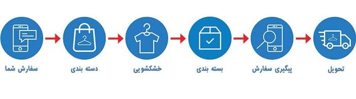 مراحل شستشوی لباس ها در خشکشویی آنلاین